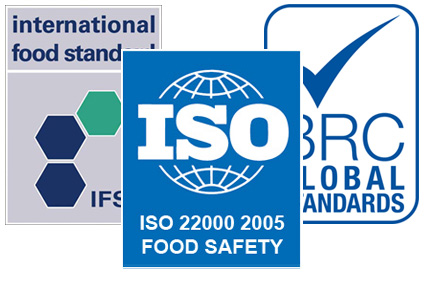 ISO 22000:2015, British Retail Consortium, International Food Standards
