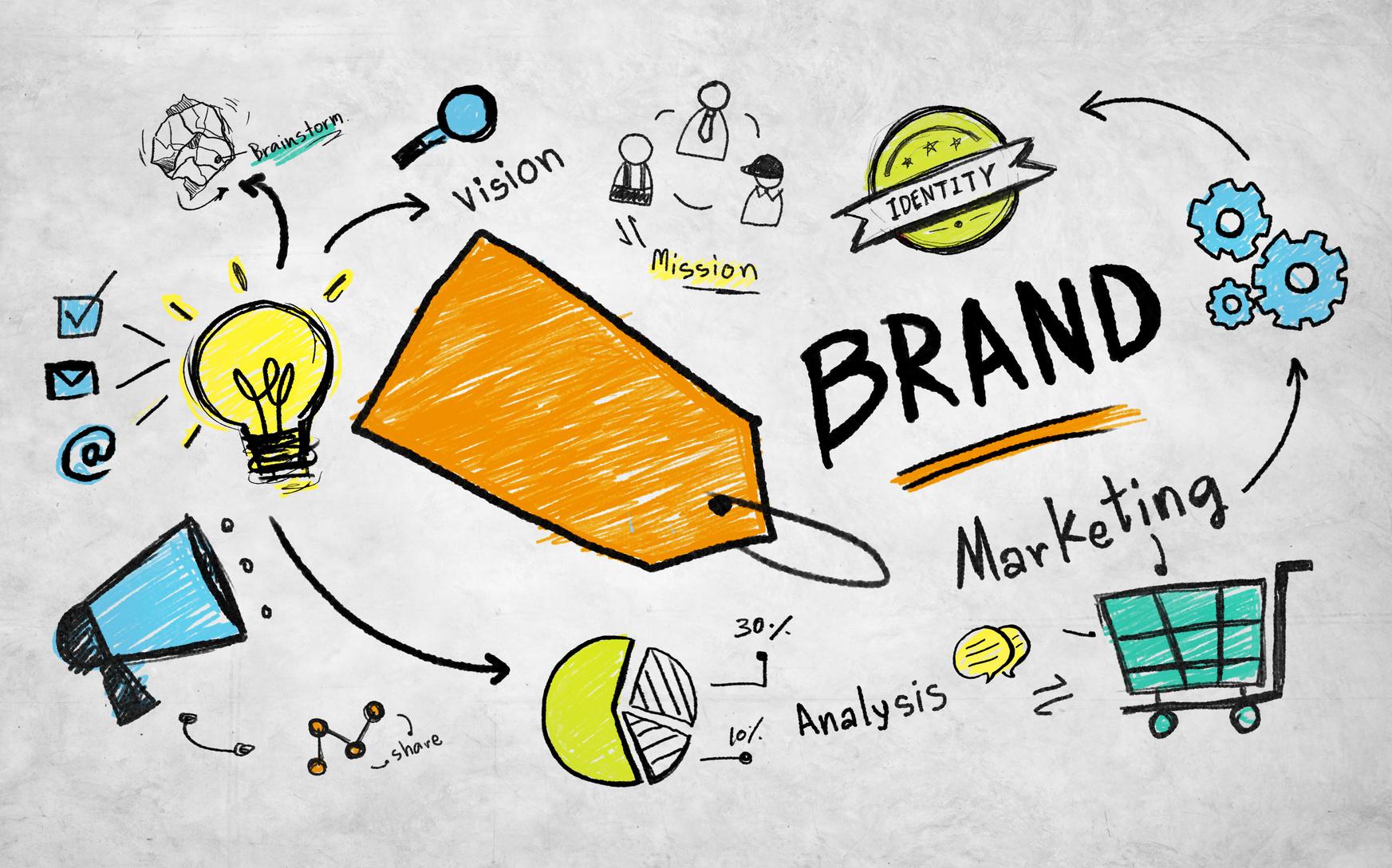 Workshop de Branding Profissional